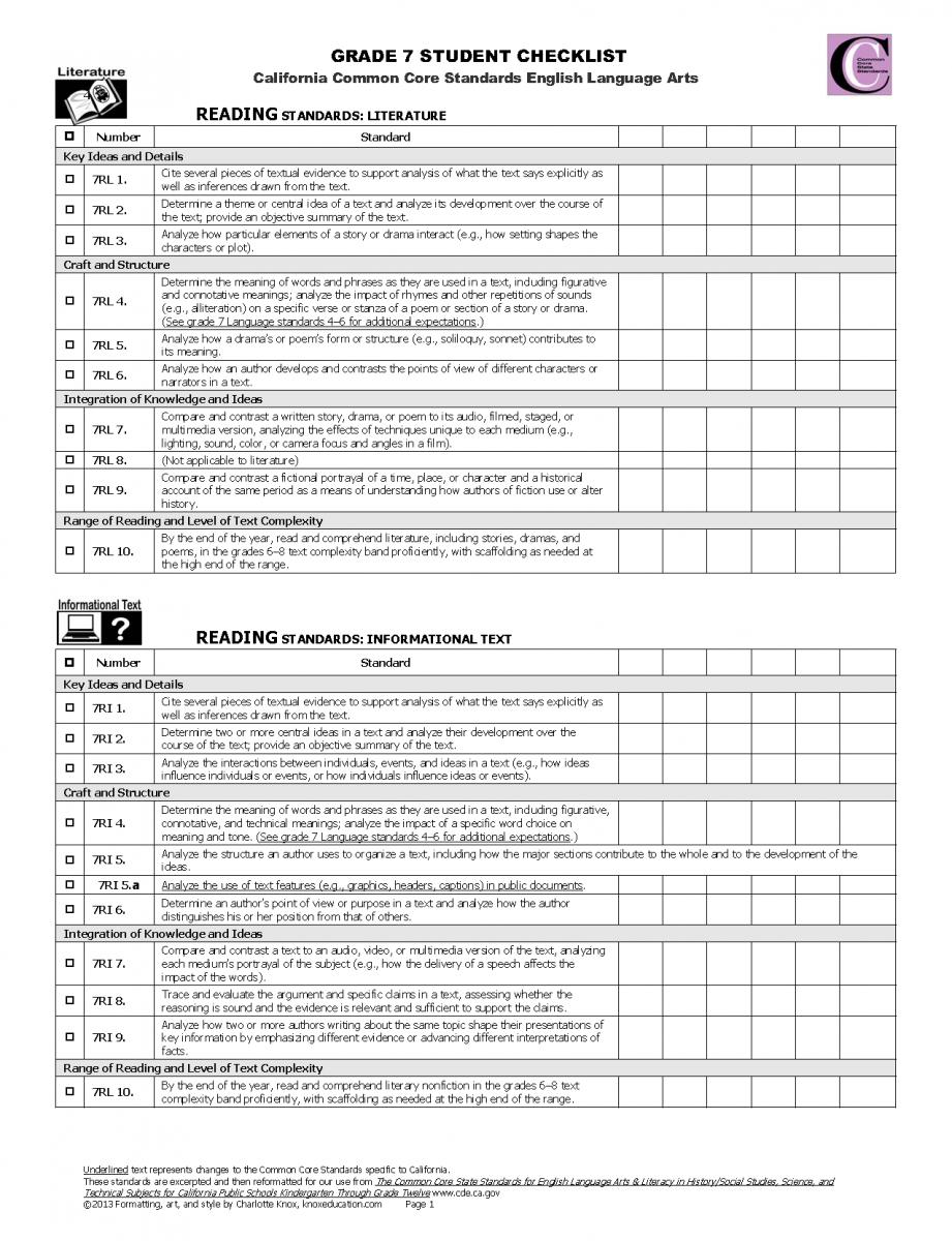6th grade math common core standards checklist